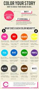 what colors mean love is red grey is for the blue what colour best suits