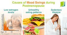 what causes mood swings during pms 1000 images about mood swings 34 ms on pinterest mood
