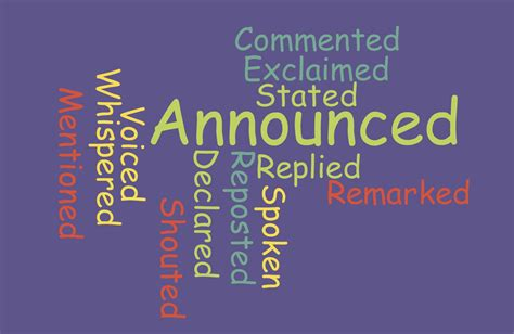 related words descriptive words for said descriptive words list of adjectives word reference