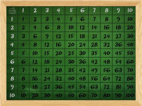 Tabel Tabel Den Lille Tabel Tr 230 Ner Apps On Brothersoft