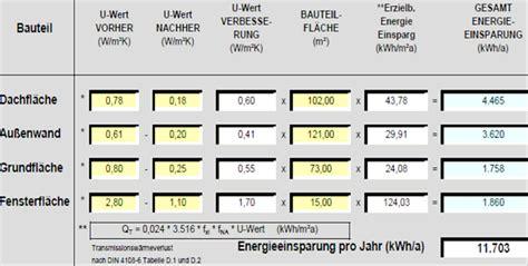 wert des hauses berechnen fertighaussanierung geb 228 ude energieberatung in rostock
