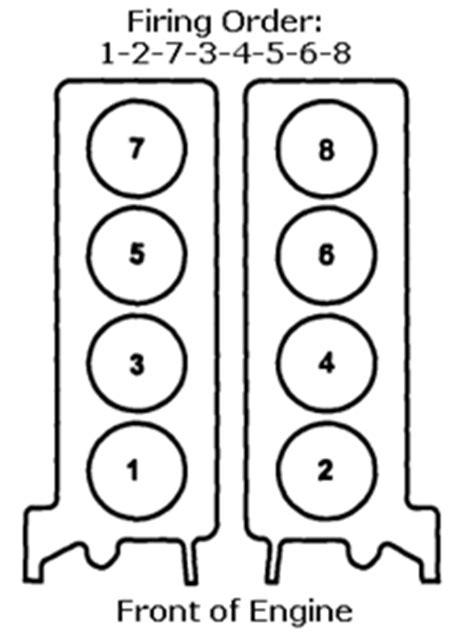 2002 jaguar s type firing order wiring diagrams wiring