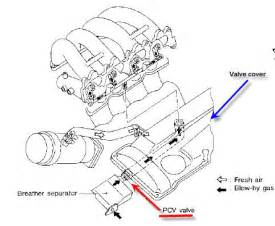 2001 Nissan Altima Starter Location 2000 Nissan Frontier Knock Sensor Where Is The Wiring