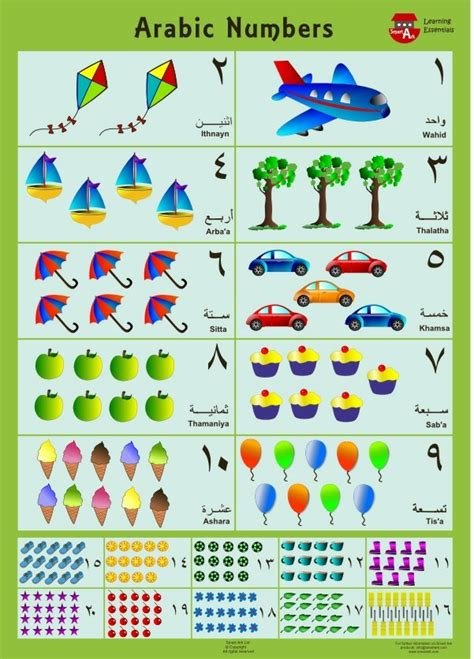 arabic numbers muslim stickers charts zen cart the art of e commerce