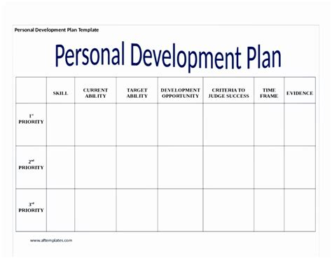 recent articles re cpd simple personal and professional