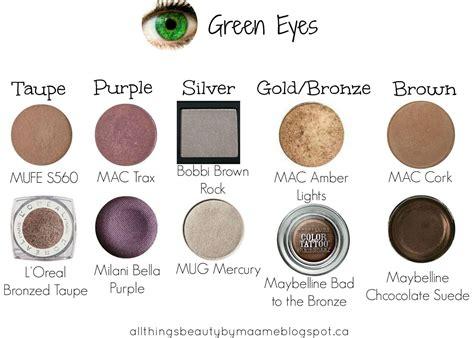 best eyeshadow colors for green best mac eyeshadow colors for green wavy haircut