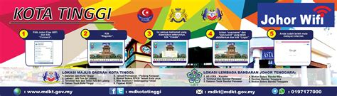 banner design johor portal rasmi majlis daerah kota tinggi mdkt