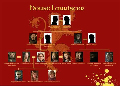 house lannister words house lannister thrones amino