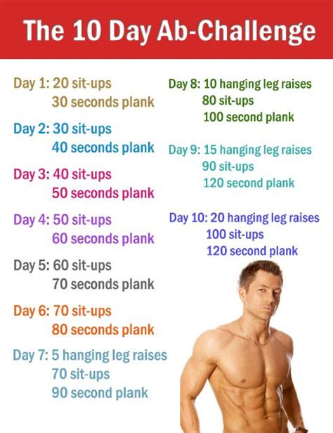 30 day mens ab challenge 10 day ab challenge for workouts
