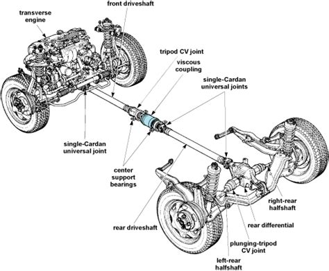front wheel drive transmission diagram gmc rear axle diagram gmc free engine image for user