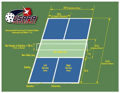 tennis court diagram tennis court diagram www pixshark images galleries