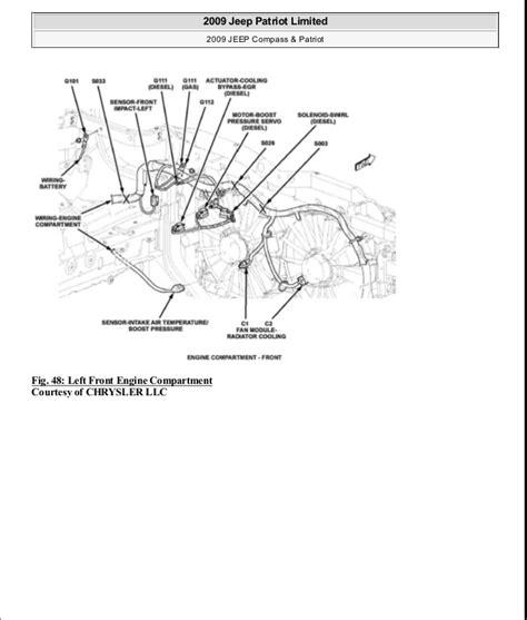 old car repair manuals 2008 jeep patriot engine control jeep patriot engine bay diagram jeep auto parts catalog and diagram