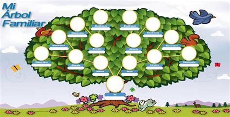 el arbol de las maravillas como hacer tu arbol genealogico