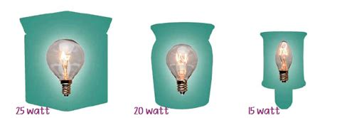 scentsy owl warmer light bulb what size or watt bulb does a scentsy warmer use