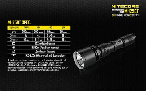 Senter Led Terbaru nitecore mh25gt senter led cree xp l hi v3 1000 lumens black jakartanotebook