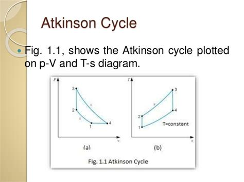 atkinson cycle pv diagram atkinson cycle ericsson cycle and stirling cycle