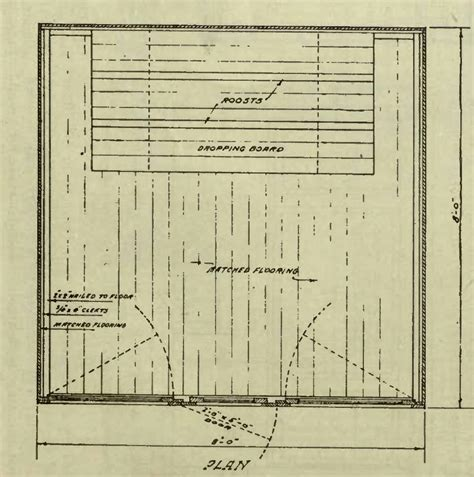 poultry house plans a shaped back yard poultry house plans the poultry pages