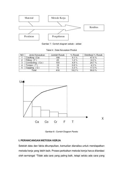 pengertian layout dalam manajemen produksi pengertian diagram sebab akibat images how to guide and