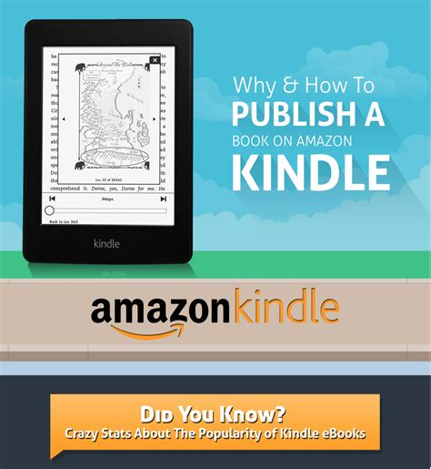 publish picture book why how to publish a book on kindle infographic