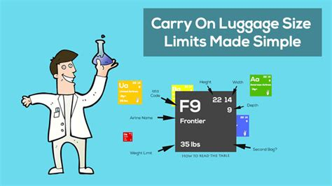 airline carry on luggage size requirements the carry on luggage size limits for every major airline