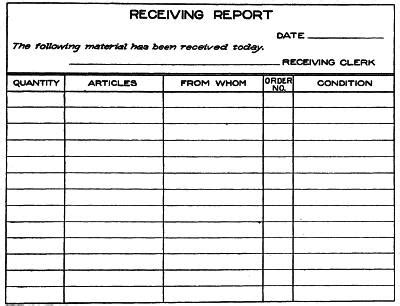 Warehouse Receiving Log Template Pictures To Pin On Pinterest Pinsdaddy Warehouse Receiving Checklist Template
