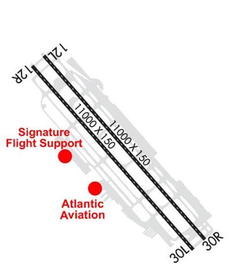Sjc Airport Diagram