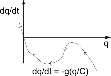 what is a nonlinear inductance nonlinear inductor equation 28 images a new modeling of the non linear inductances in matlab