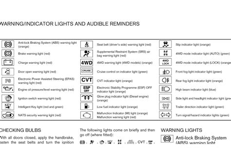 nissan master warning light car warning symbol meanings car free engine image for
