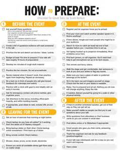 updated speaking checklist for great talks printable
