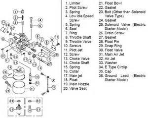 kawasaki fe290d wiring diagram kawasaki free engine