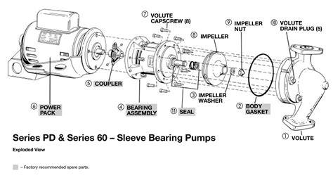 bell gossett series pd in line booster pumps sleeve