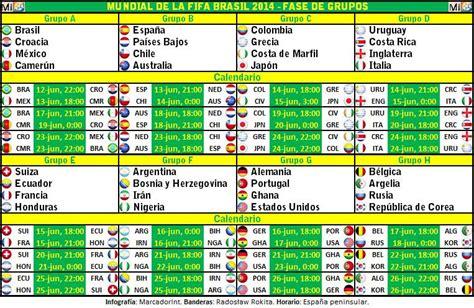 calendario de la fase de grupos de la uefa chions league 2014 15 calendario de la fase de grupos del mundial 2014 marcadorint