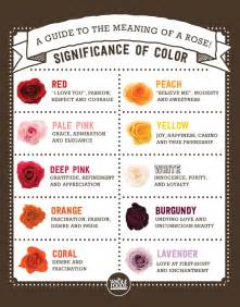flower color meanings chart color meanings on flower meanings