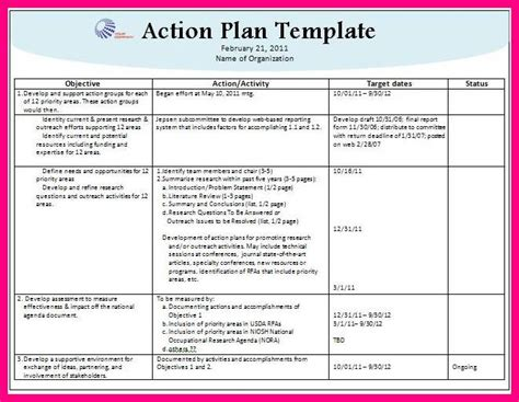 nice outreach plan template photos resume ideas