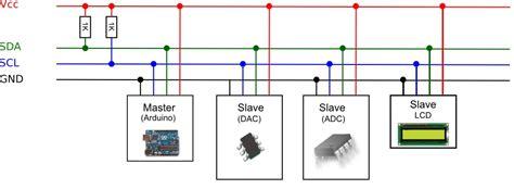 que es un pull up resistor el i2c tutoriales arduino