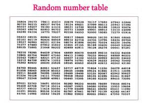 Table Of Random Numbers Random Number Table Pictures To Pin On Pinterest Pinsdaddy