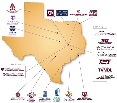 colleges in texas map system it members