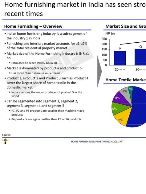 home decor market size 7 exciting parts of attending home decor market home