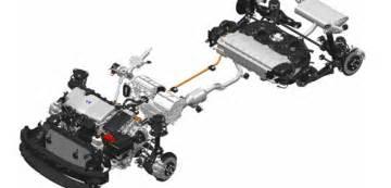 Comprendre le fonctionnement d une voiture hybride