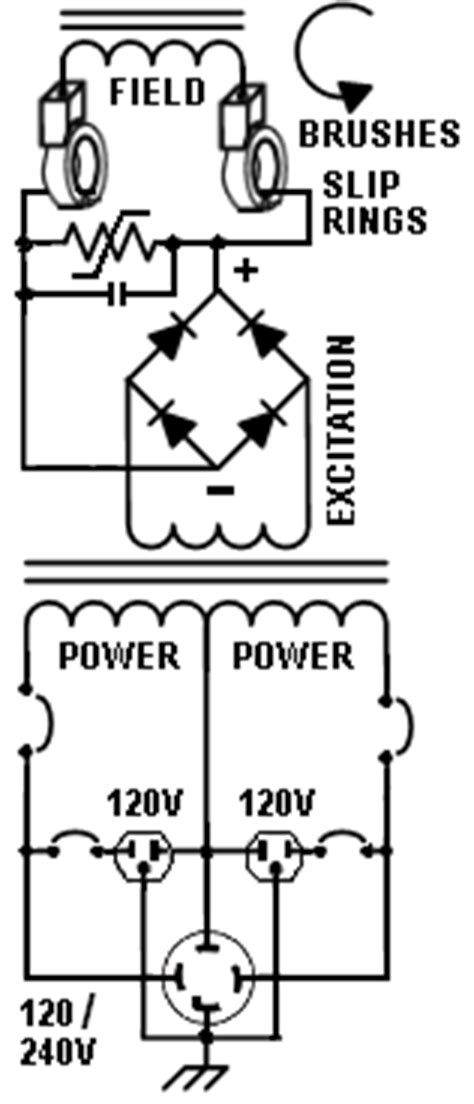 wiring diagram of a small petrol generator diagram
