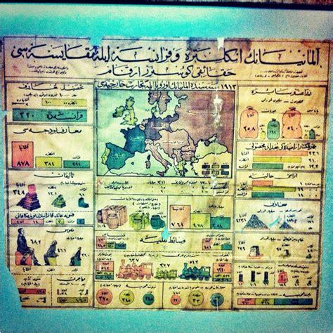 ottoman empire economy economy in ottoman empire first infographic in the