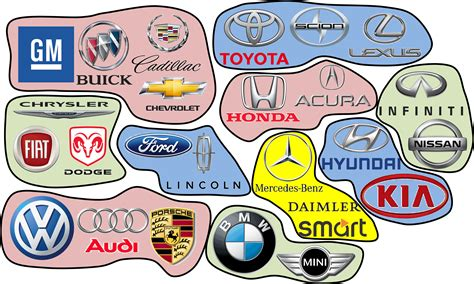What Companies Does Ford Own by Major Car Makers Allaboutlean