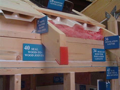 best insulation for attic best attic insulation images roof vent