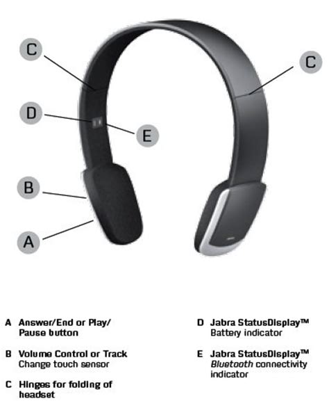 Headset Jabra Halo2 jabra halo2 bluetooth stereo headset the tech journal