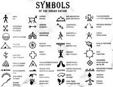 meaningful tattoo symbols american indian symbols meaning