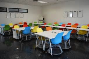 School Chairs Design Ideas Researchers Recommend Features Of Classroom Design To Maximise Student Achievement Ukedchat