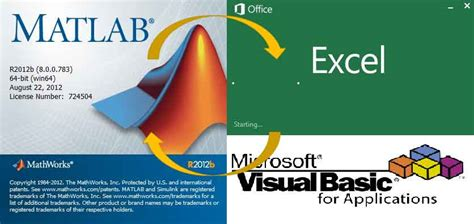 running matlab functions in excel using vba my