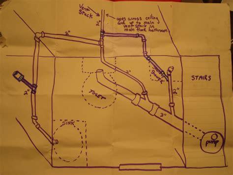 plumbing layout for basement bathroom plumbing and venting basement bathroom