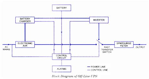 basic block diagram of ups images