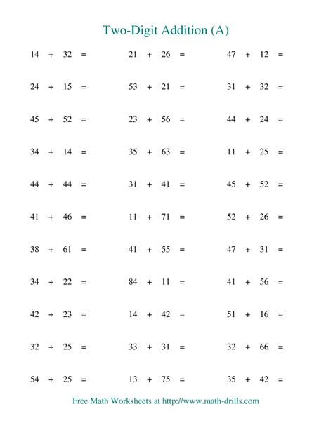 Digit Addition Worksheets by Addition Worksheets 2 Digits Without Regrouping Addition